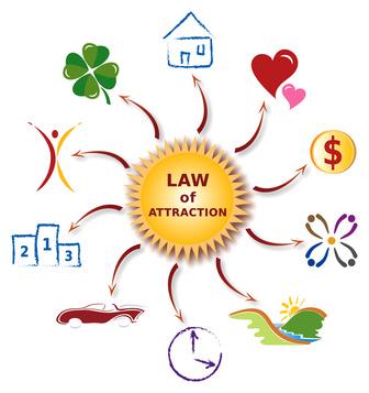 legge-di-attrazione